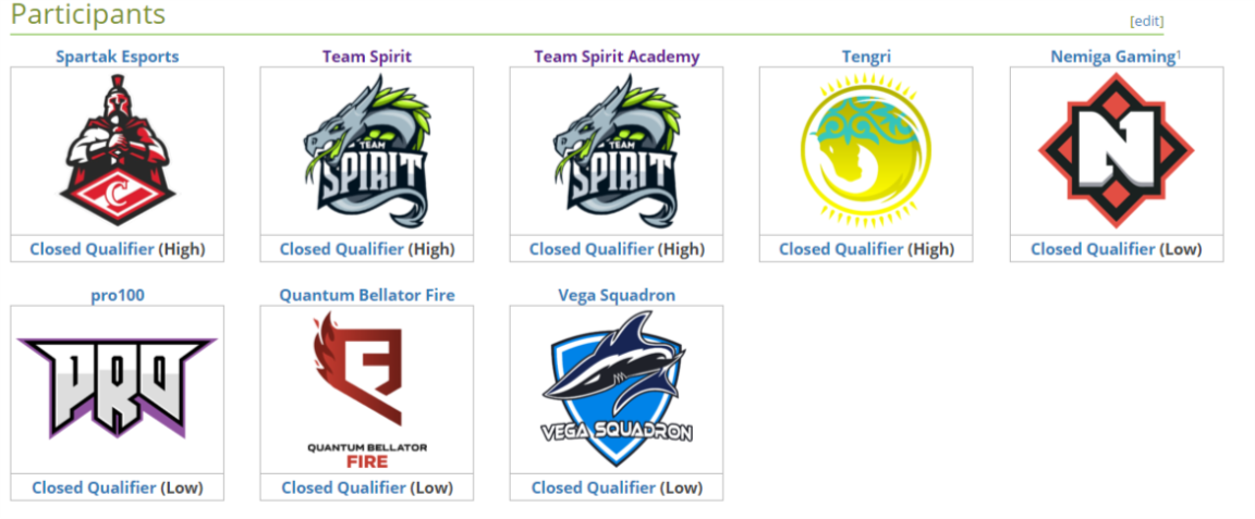Team Spirit har med båda sina lag i turneringen. Skärmdump från Liquipedia.